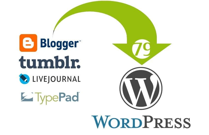 transfer blog to wordpress